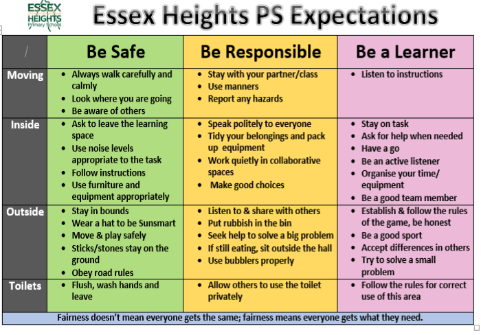 Essex Heights PS Expectations